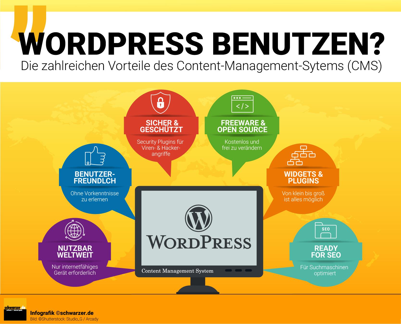 Infografik: WordPress benutzen? Die zahlreichen Vorteile des Content Management Systems (CMS).